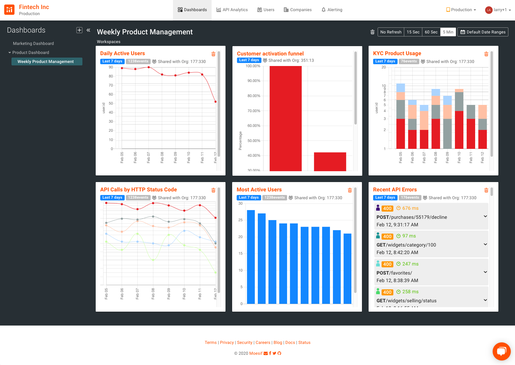 Dashboards from Moesif tell a story from your data