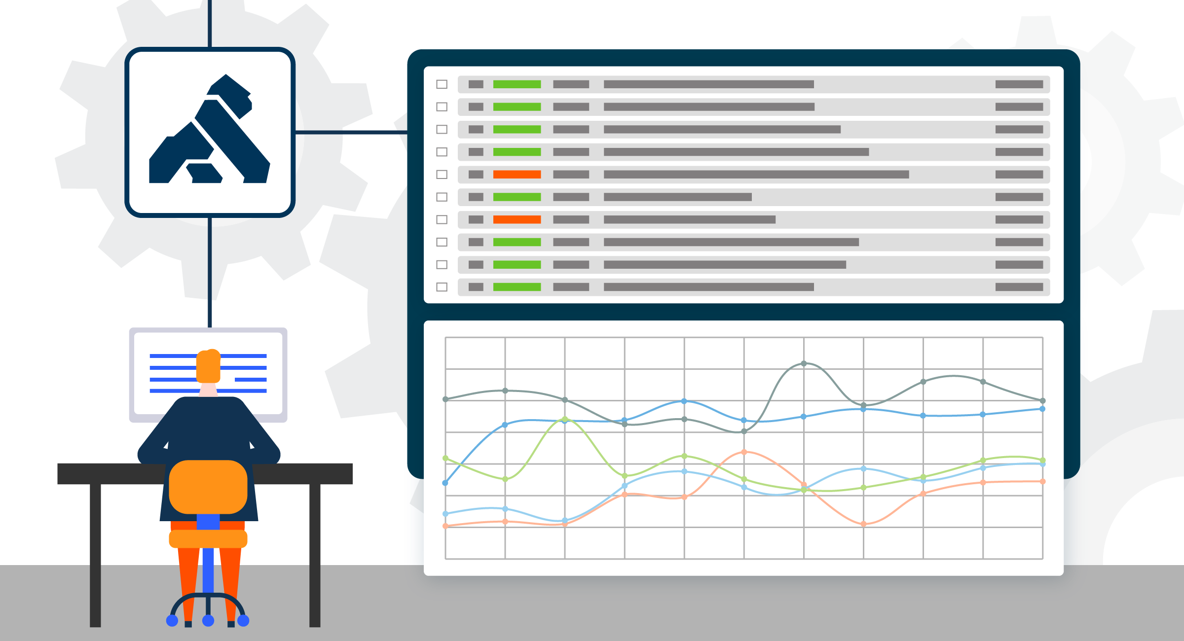 How to Best Monitor Kong Performance and API Usage with the Moesif API Analytics Plugin