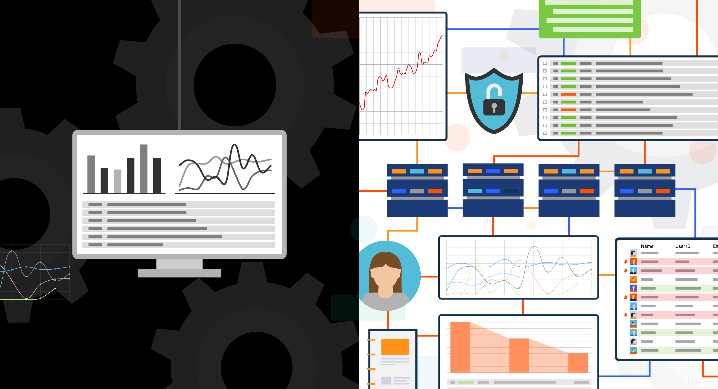 What is the Difference between API Observability vs API Monitoring