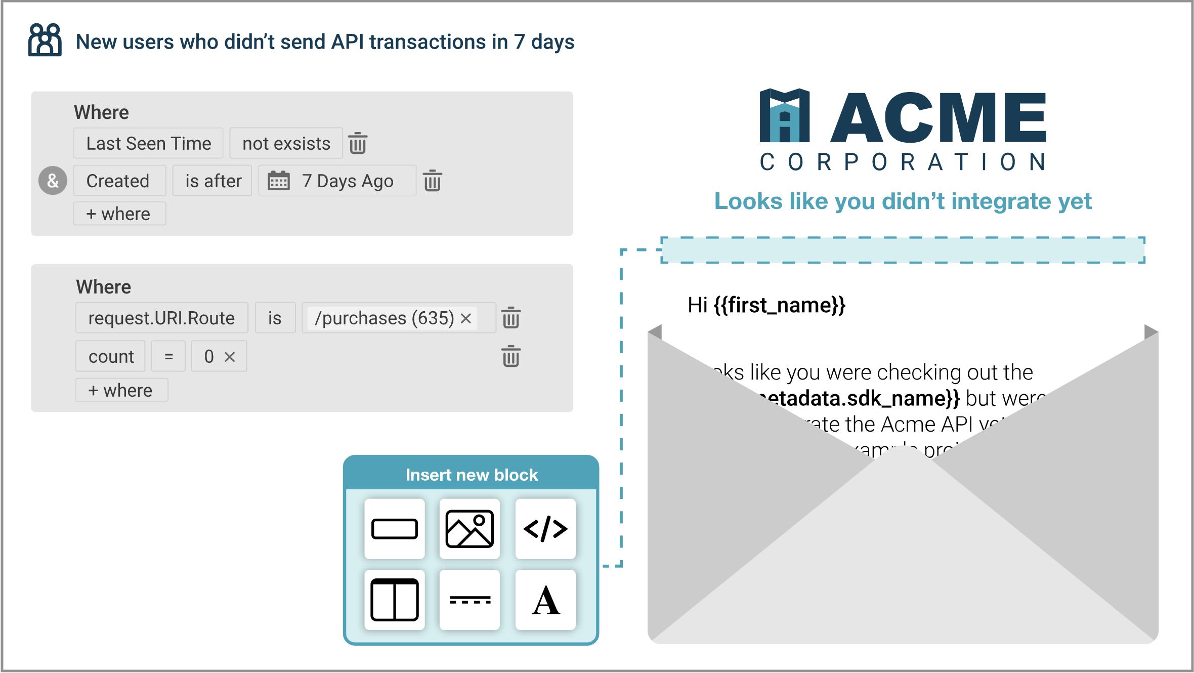 Monitoring API calls and sending nudge behavioral email